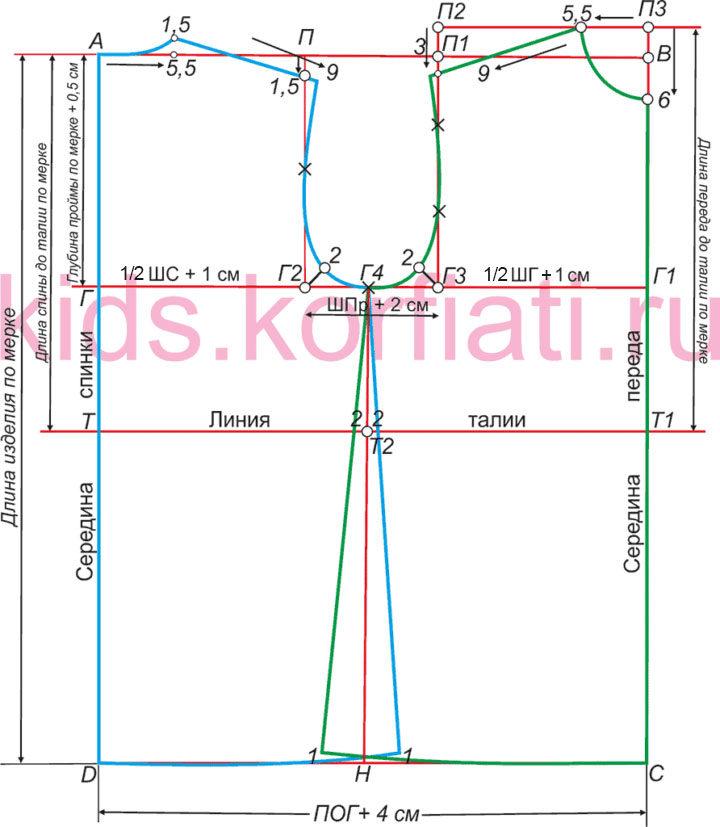 3752dab169ca9cd Выкройка основа платья для девочки от А. Корфиати