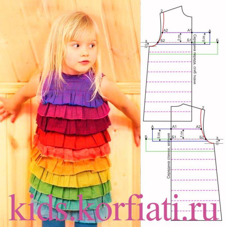 Выкройка платья для девочки с оборками
