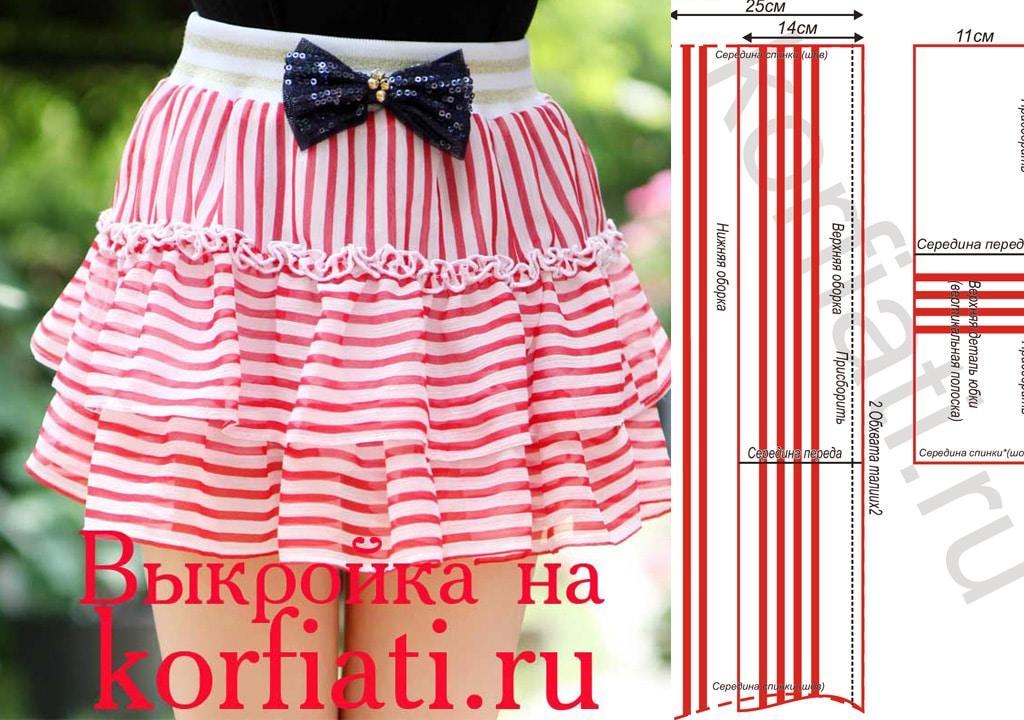 Как сшить юбку для девочки своими руками с воланами