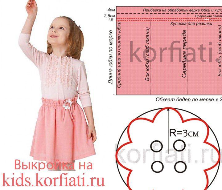 353Выкройка юбки для девочки 2 лет