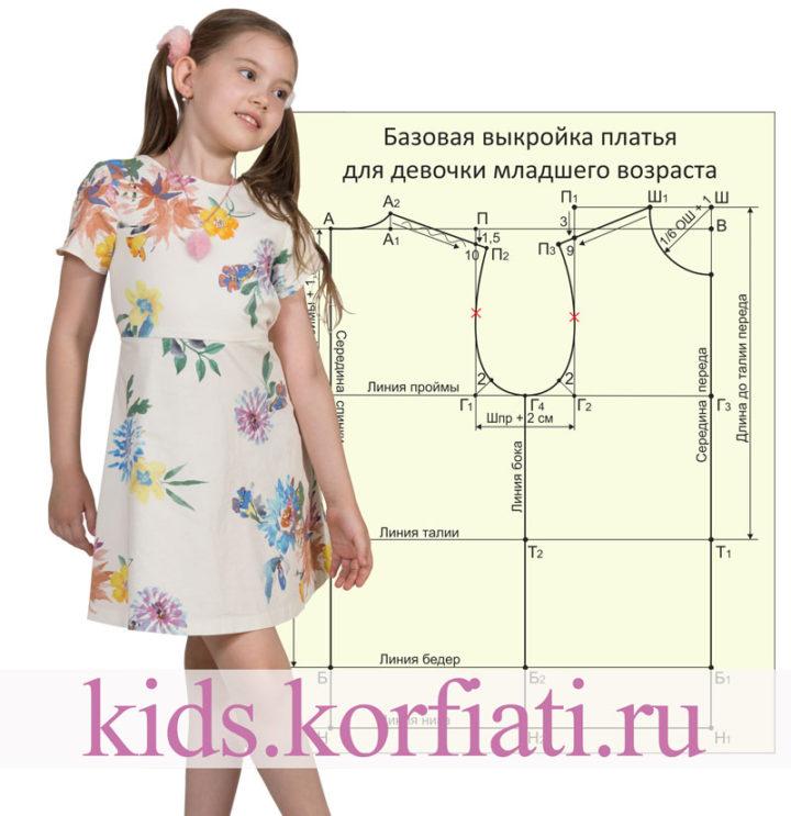 Выкройка-основа платья для девочки