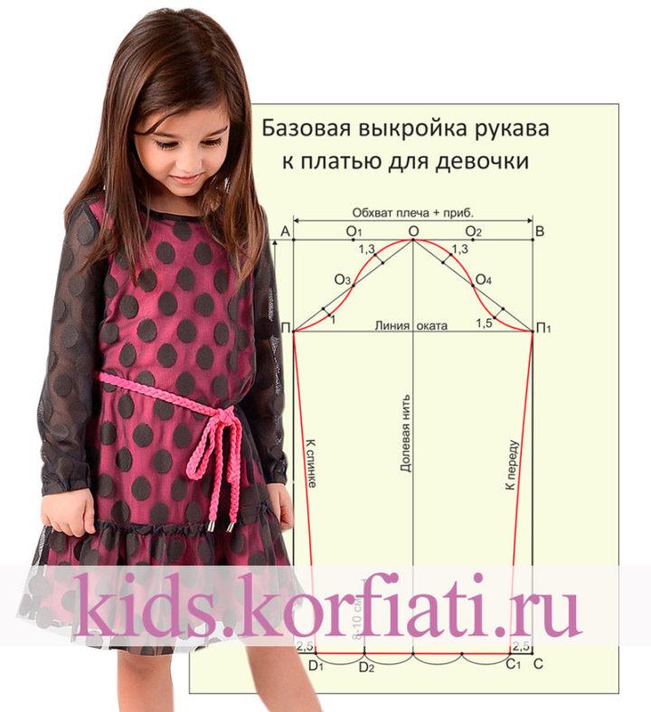 Выкройка рукава к платью для девочки