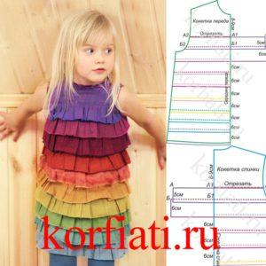vyikroyka-platya-dlya-devochki