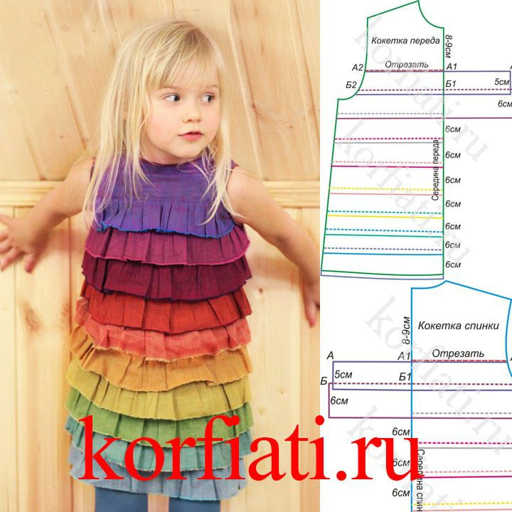 Выкройки платьев для девочек с оборками фото 274