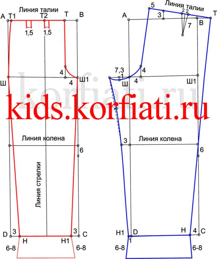 408c7a0515b2905 Выкройка-основа брюк для мальчика от А.Корфиати