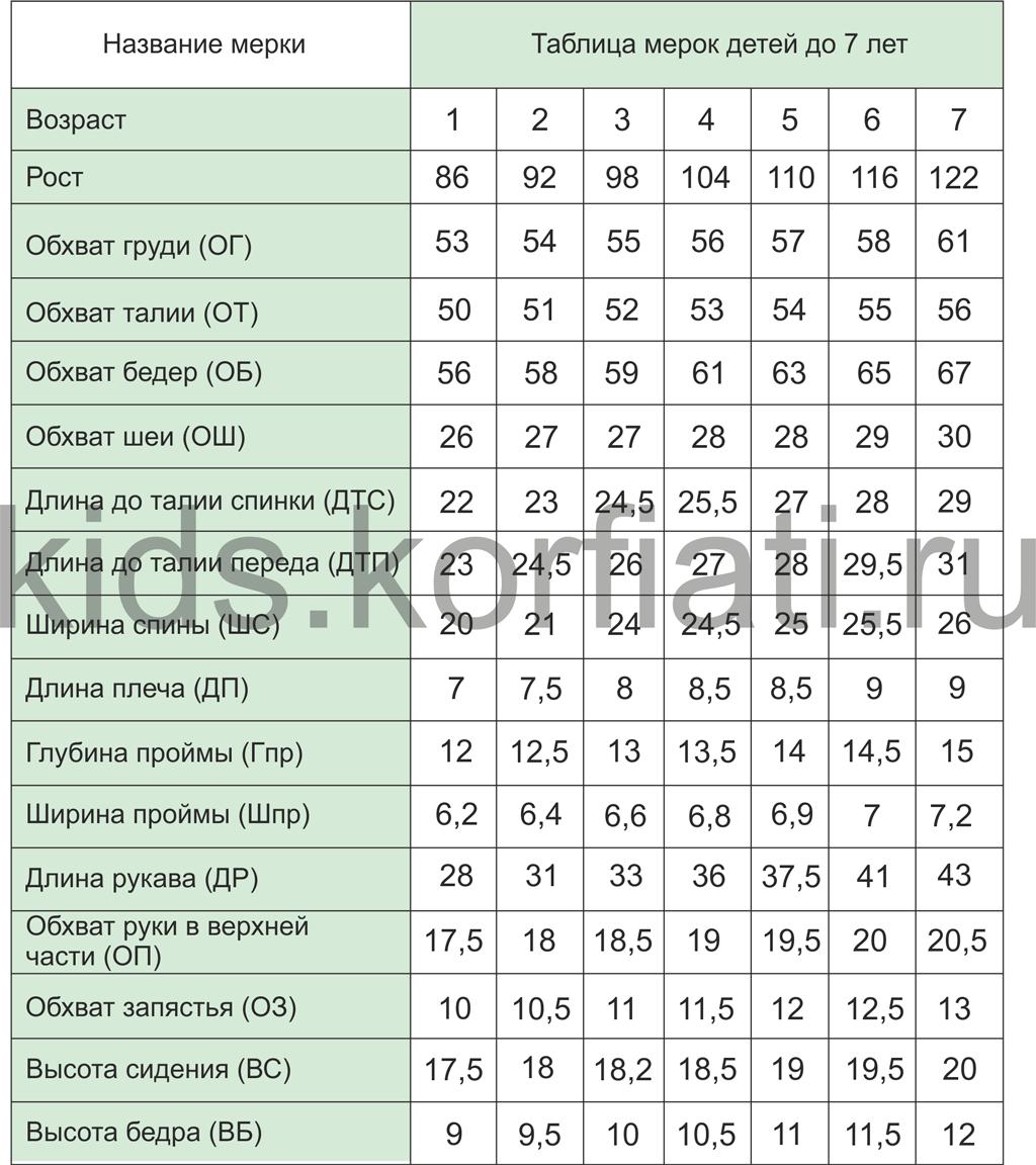 Таблица мерок ткань тюль купить нижний новгород