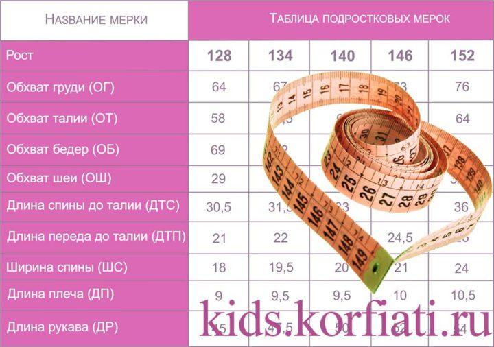 Детские мерки