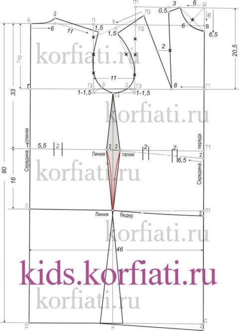 Моделирование выкройки школьного платья