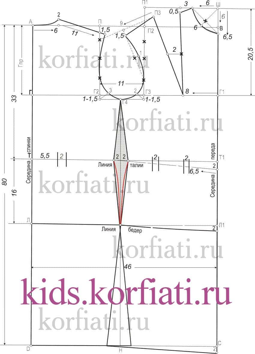 Построение выкройки школьного сарафана 13 лет фото 973
