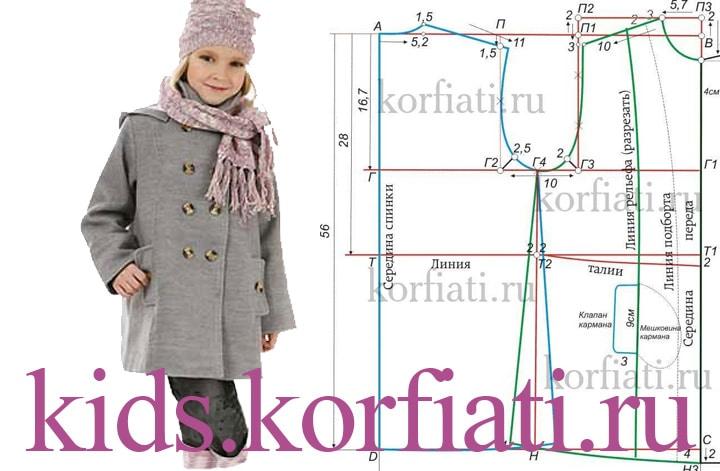 Пальто на девочку своими руками выкройка