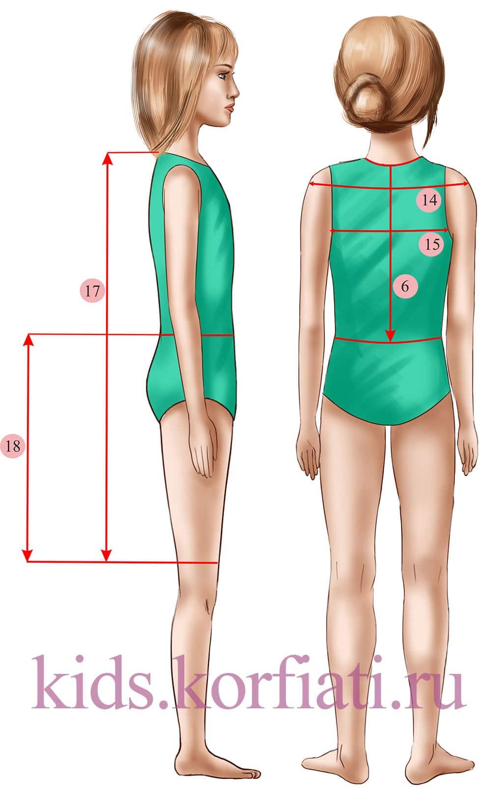 Как снять мерки для выкройки детского платья