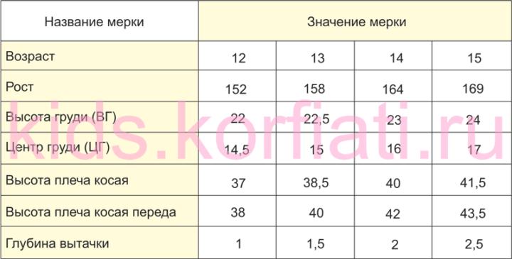 Таблица мерок для девочек подросткового возраста