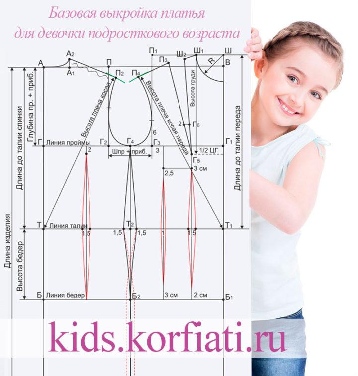 Базовая выкройка платья с вытачкой для девочки-подростка