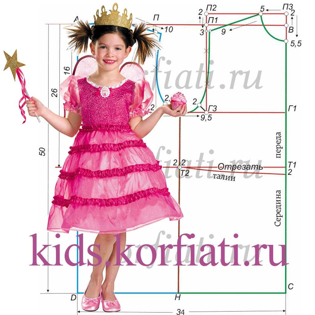 Фото и выкройки платьев для девочки