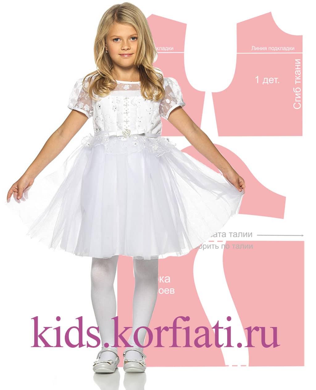 Выкройки платьев на девочек-подростков