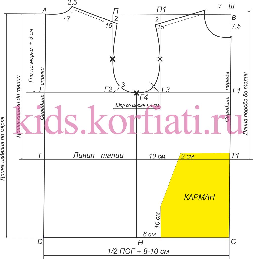 построение выкройки кофты для ребенка