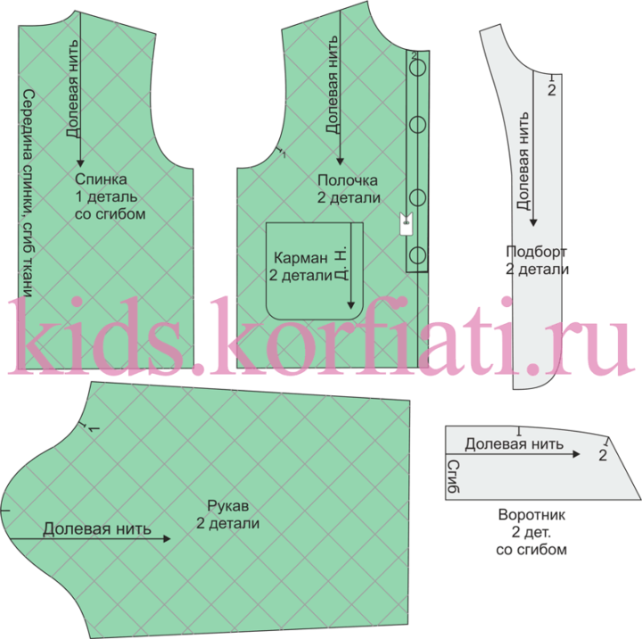 Выкройка куртки для девочки - детали кроя