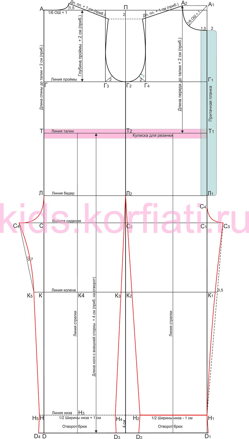 Выкройка утепленного детского полукомбинезона Шкатулка 3