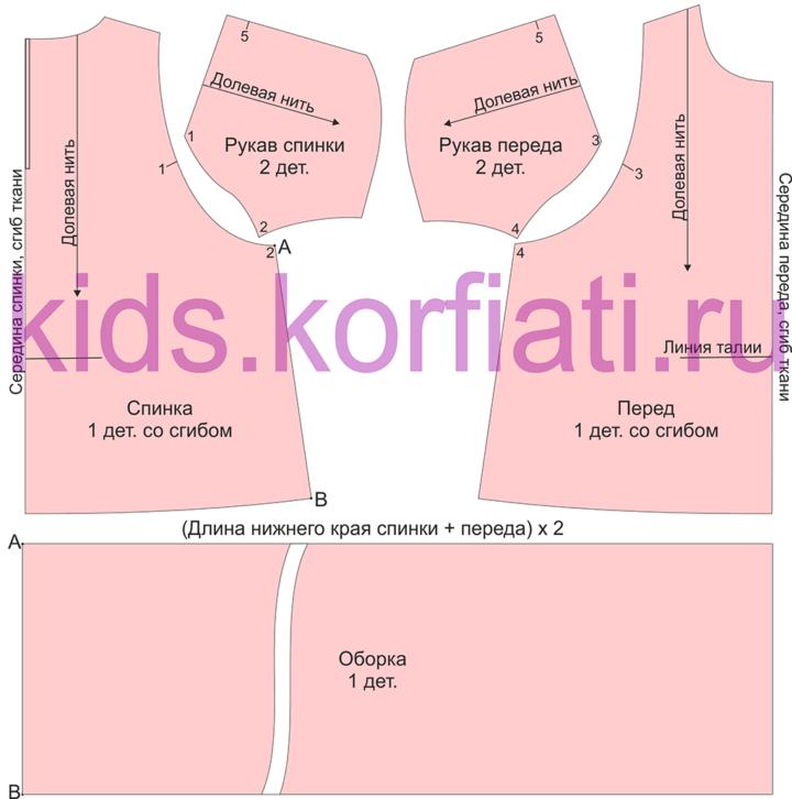 Как выкроить летнее платье для девочки