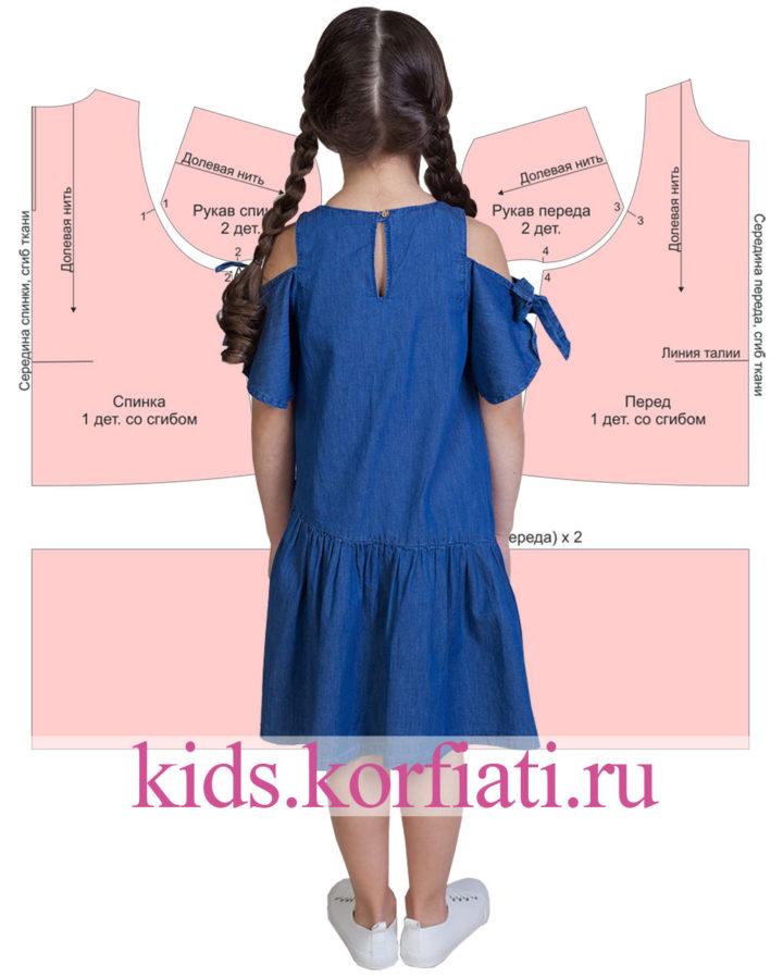 Выкройка летнего платья для девочки - вид сзади