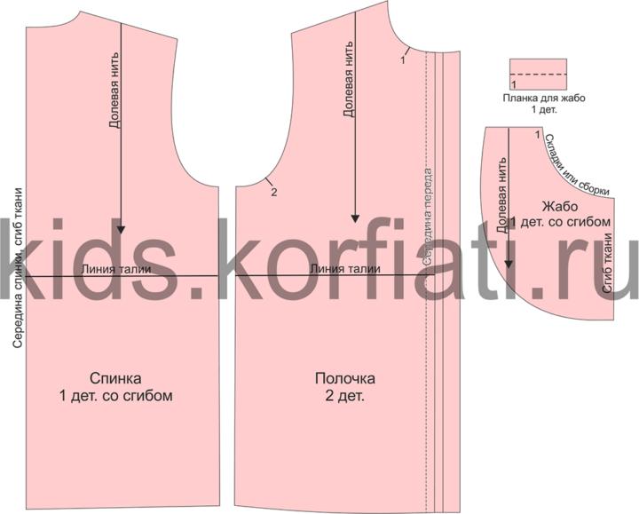 Выкройка школьной блузки для девочки - детали