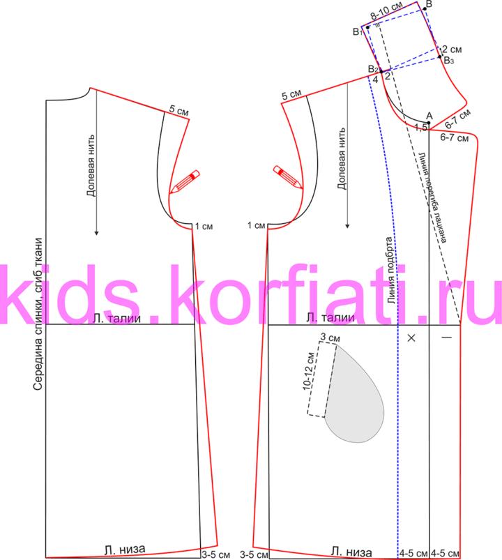 Выкройка детского пальто - моделирование спинки и полочки