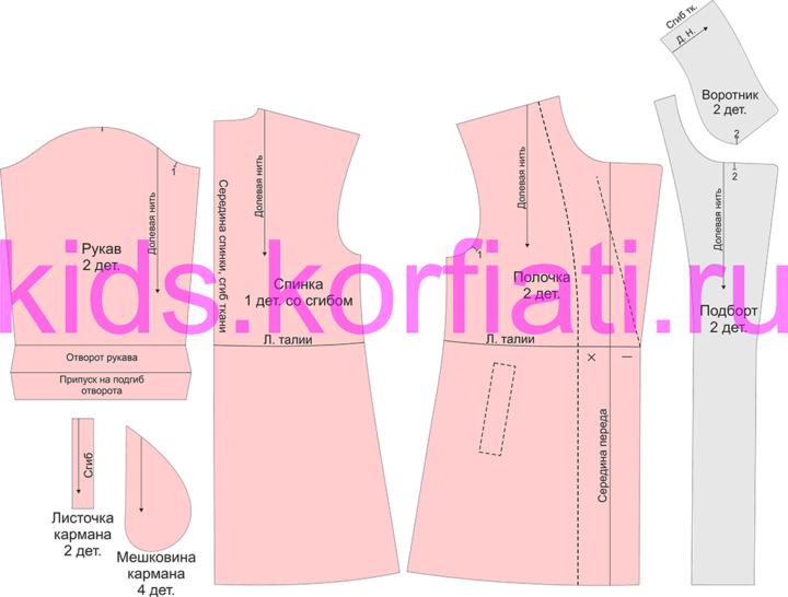 Детали выкройки детского пальто