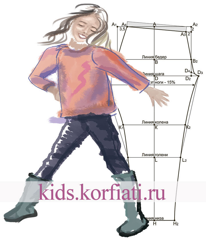 Выкройка детских леггинсов