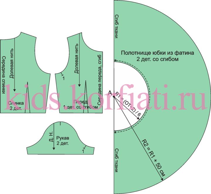 Как выкроить платьяе из глиттера и фатина