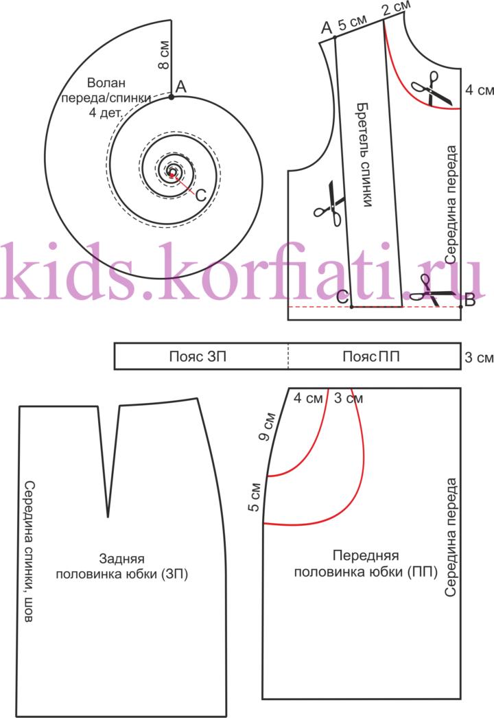Моделирование выкройки школьного сарафана