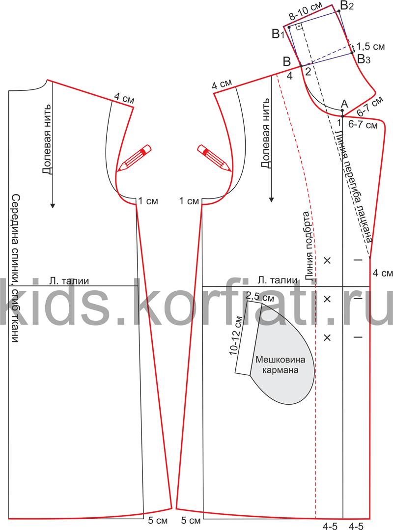 Выкройка двубортного пальто для девочки