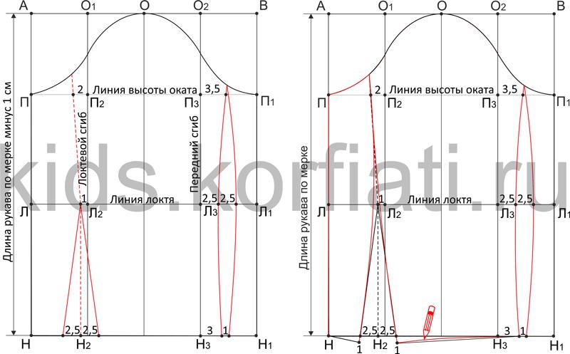 Моделирование двухшовного рукава по выкройке одношовного рукава