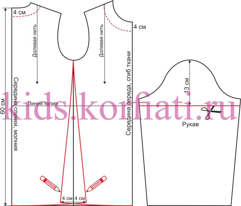 Выкройка платья трапеция для девочки